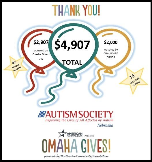 omaha-gives-2018-thank-you-omaha